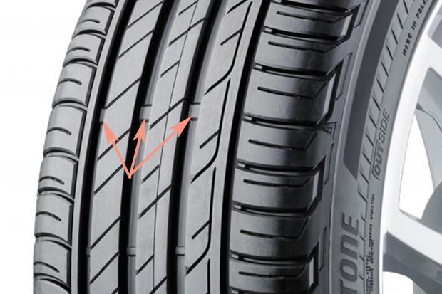 tyre-tread-indicator