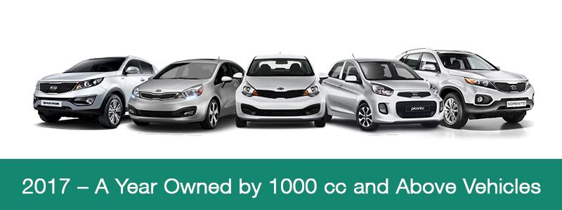 Sale of Cars in Pakistan